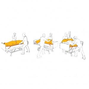 Etac 4Way Glide LPL Mattress Maxi :: Sports Supports
